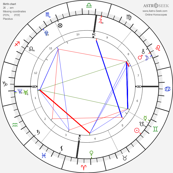 Felipe de Pádua - Astrology Natal Birth Chart
