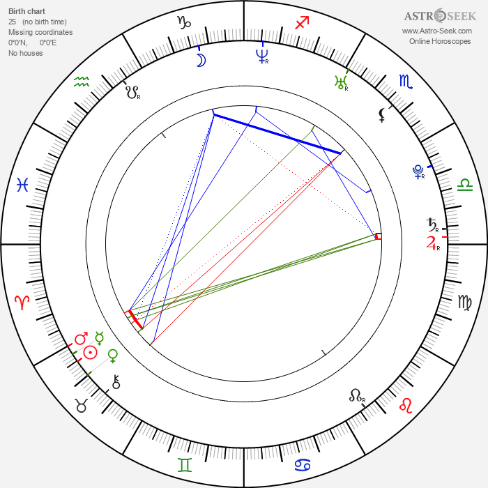 Felipe Massa - Astrology Natal Birth Chart