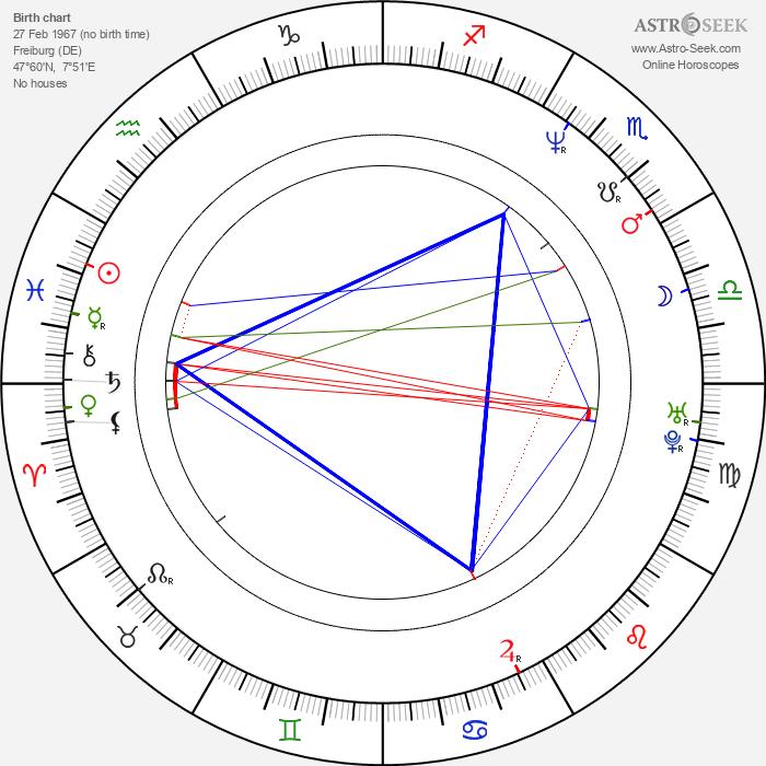 Felix Eitner - Astrology Natal Birth Chart