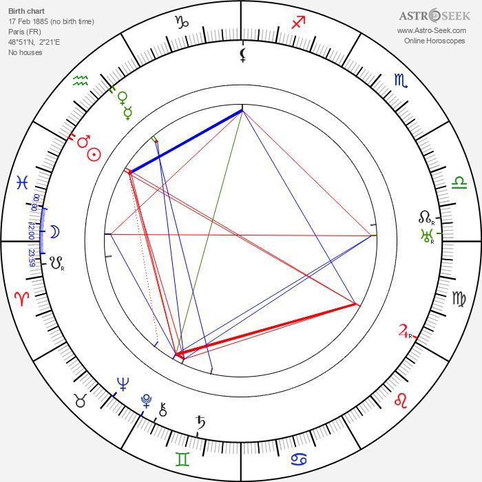 Félix Gandéra - Astrology Natal Birth Chart