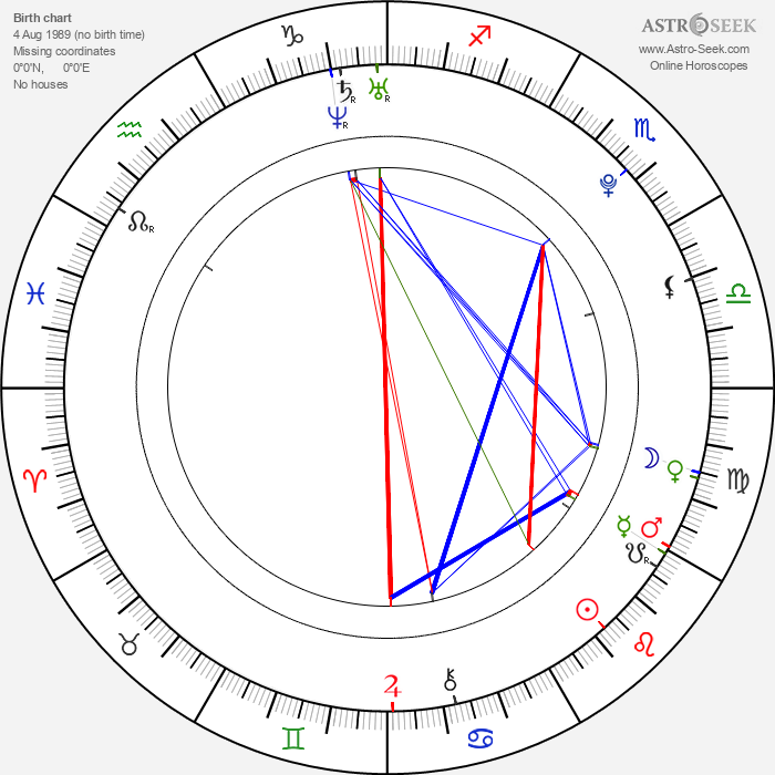 Félix Moati - Astrology Natal Birth Chart