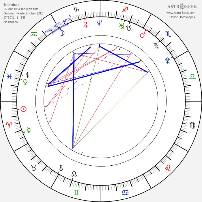 Felix Neureuther - Astrology Natal Birth Chart