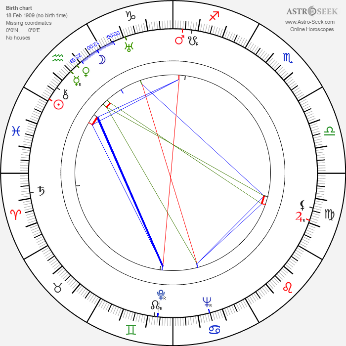 Felix Pita Rodriguez - Astrology Natal Birth Chart