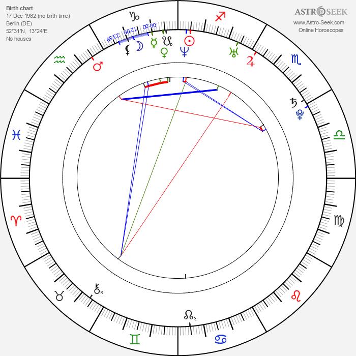 Felix Stienz - Astrology Natal Birth Chart
