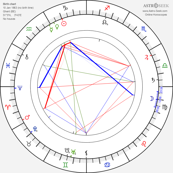 Félix Wielemans - Astrology Natal Birth Chart