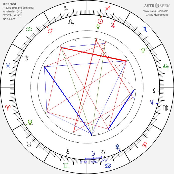 Femke Boersma - Astrology Natal Birth Chart