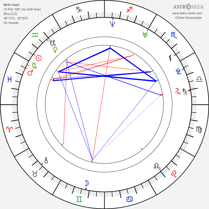 Fenar Ahmad - Astrology Natal Birth Chart