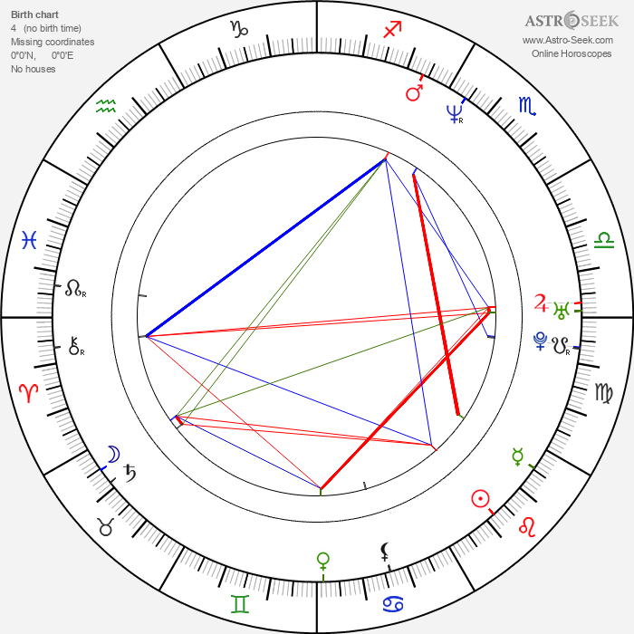 Fenella Woolgar - Astrology Natal Birth Chart