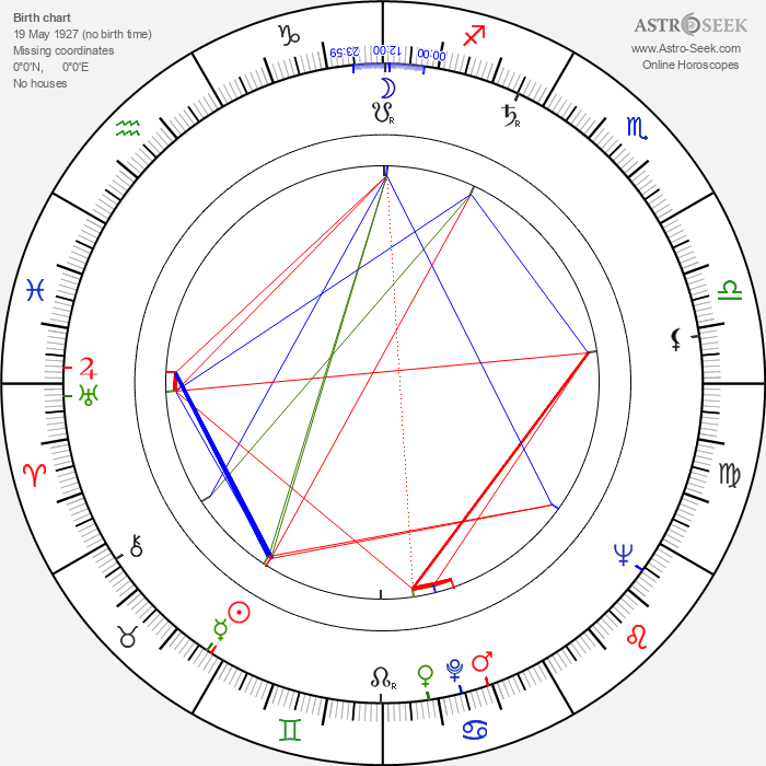 Ferdinando Baldi - Astrology Natal Birth Chart