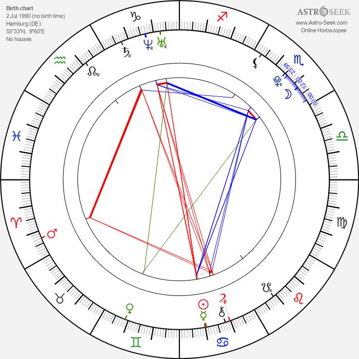 Féréba Koné - Astrology Natal Birth Chart