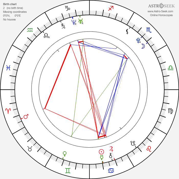 Féréba Koné - Astrology Natal Birth Chart