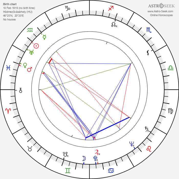 Ferenc Bessenyei - Astrology Natal Birth Chart