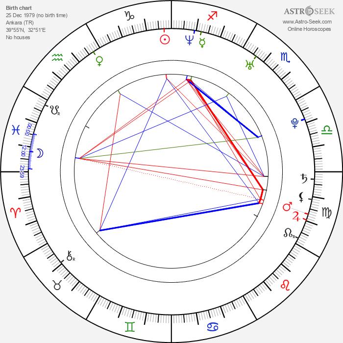 Ferman Akgül - Astrology Natal Birth Chart