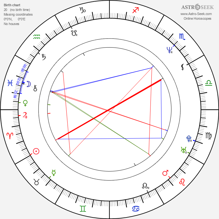 Fermín Muguruza - Astrology Natal Birth Chart