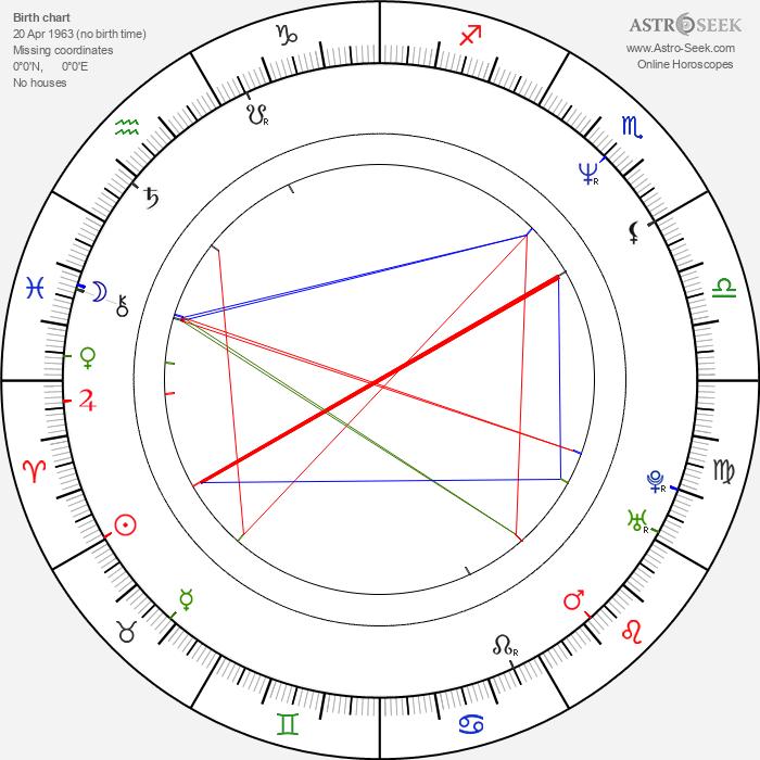 Fermín Muguruza - Astrology Natal Birth Chart