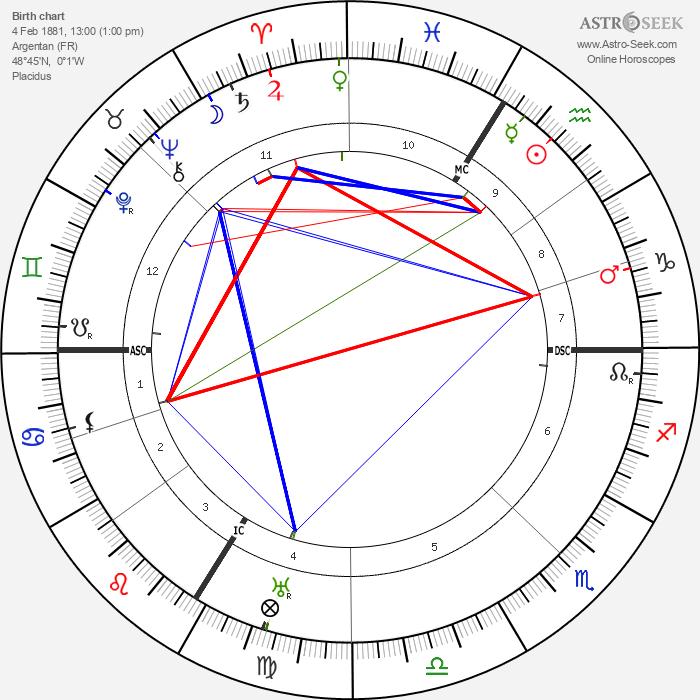 Fernand Léger - Astrology Natal Birth Chart