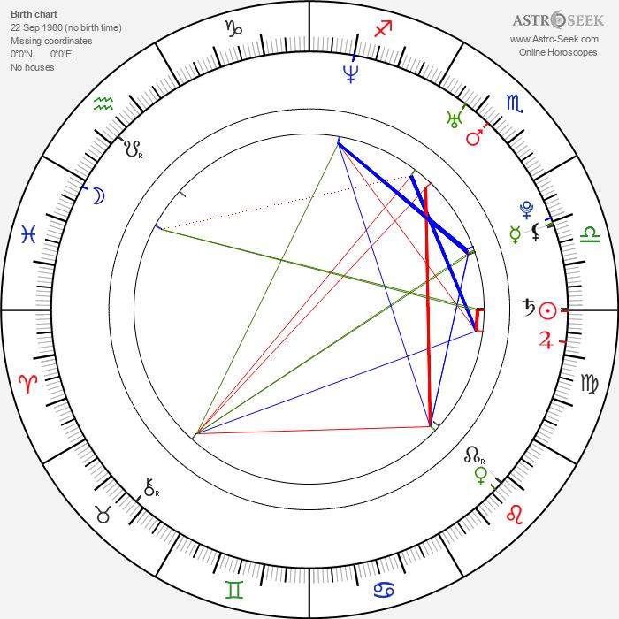 Fernanda Tavares - Astrology Natal Birth Chart