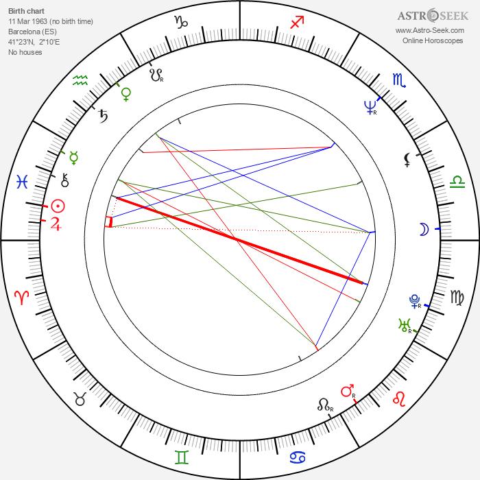 Fernando Guillén Cuervo - Astrology Natal Birth Chart