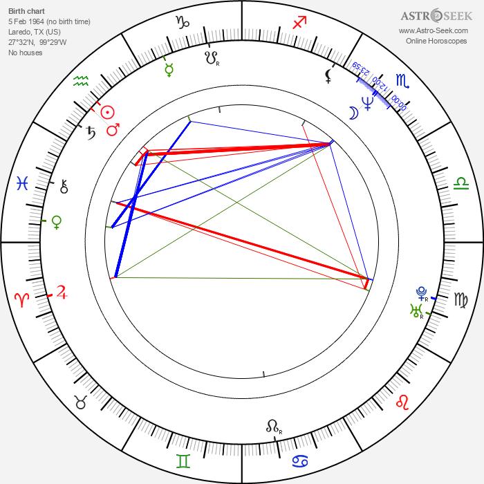 Fernando Lara - Astrology Natal Birth Chart