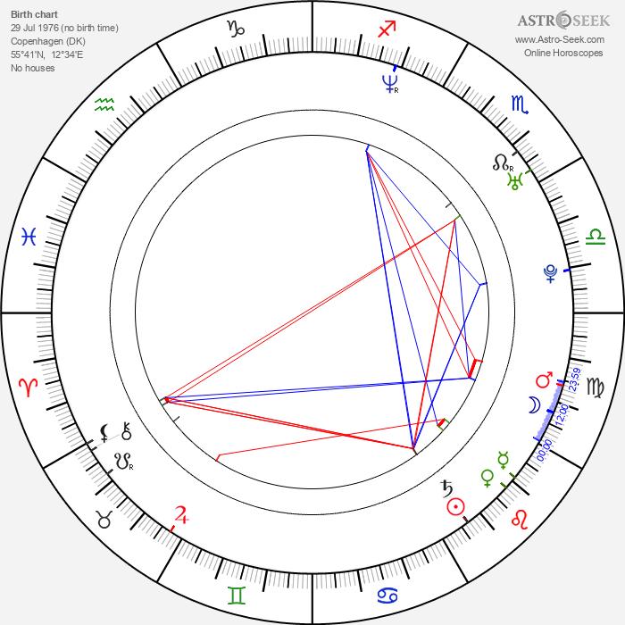 Fernando Marés de Souza - Astrology Natal Birth Chart