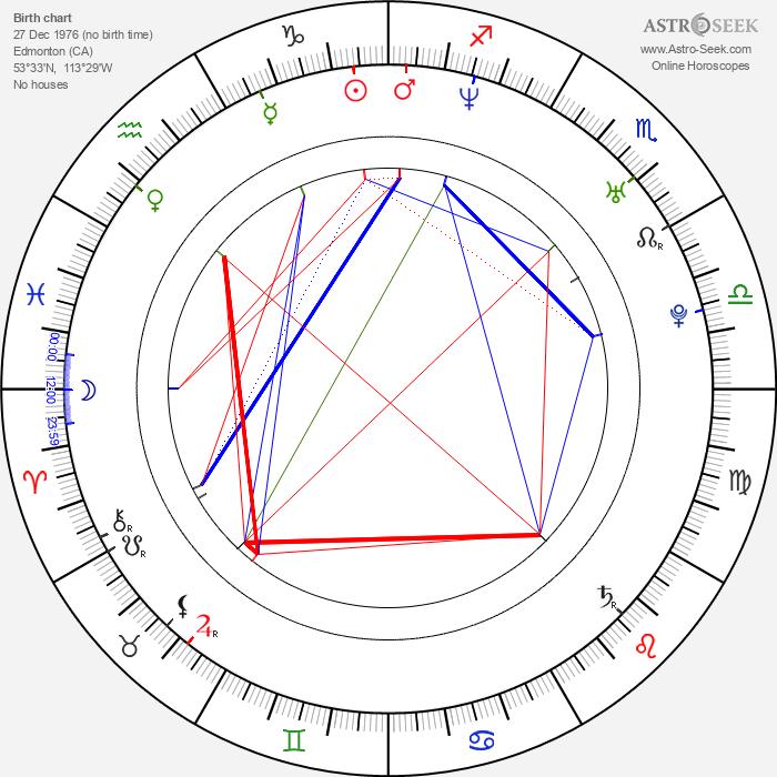 Fernando Pisani - Astrology Natal Birth Chart
