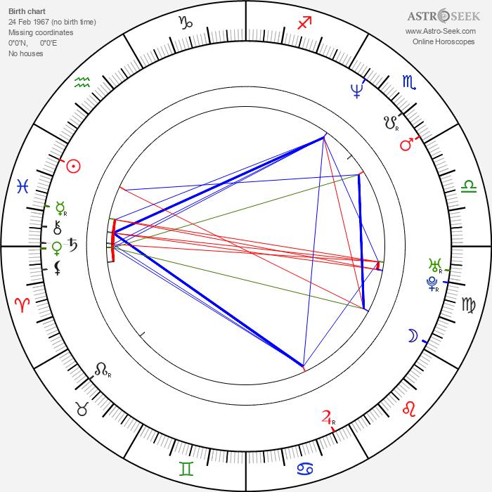 Fernando Tejero - Astrology Natal Birth Chart