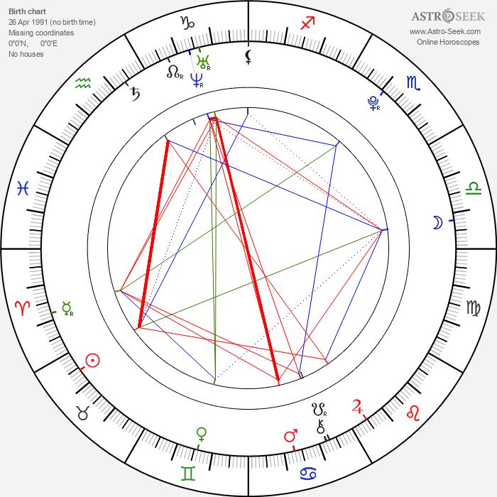 Ferrara Gomez - Astrology Natal Birth Chart