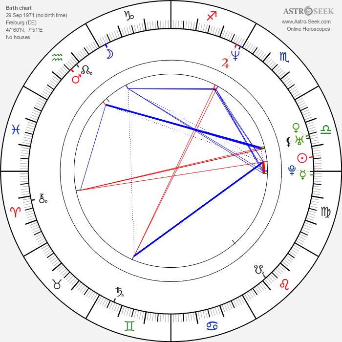 Ferris Bueller - Astrology Natal Birth Chart