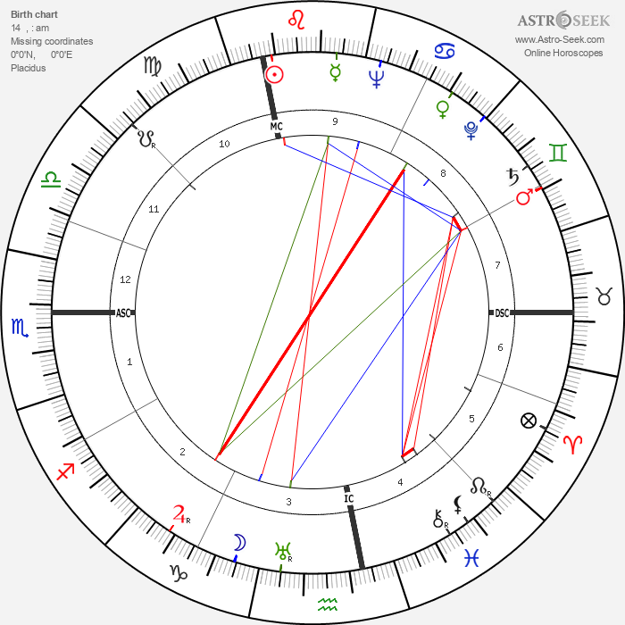 Ferruccio Tagliavini - Astrology Natal Birth Chart