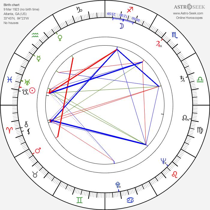 Fielder Cook - Astrology Natal Birth Chart