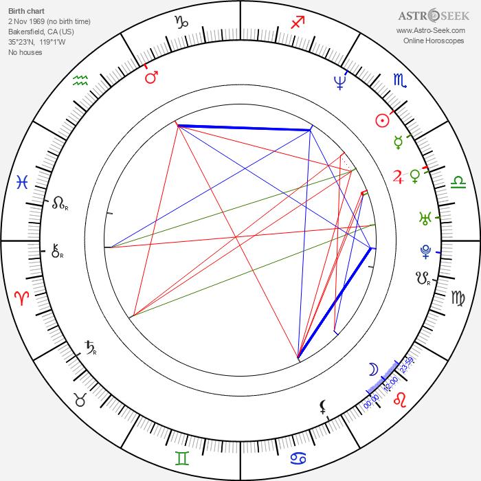 Fieldy - Astrology Natal Birth Chart