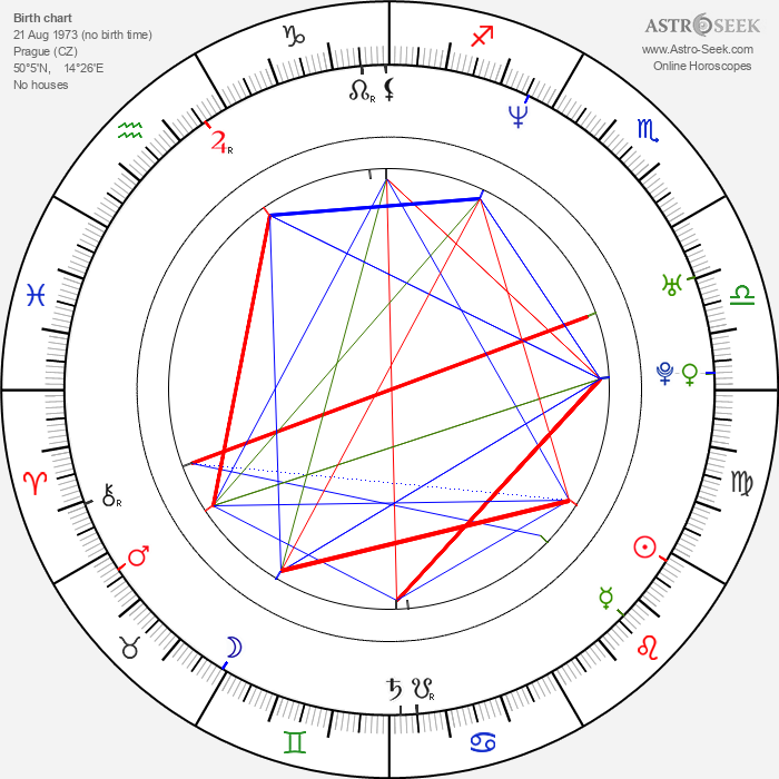 Filip Blažek - Astrology Natal Birth Chart