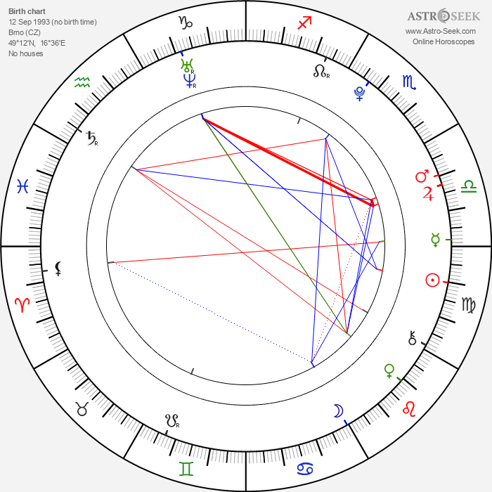 Filip Čechovič - Astrology Natal Birth Chart