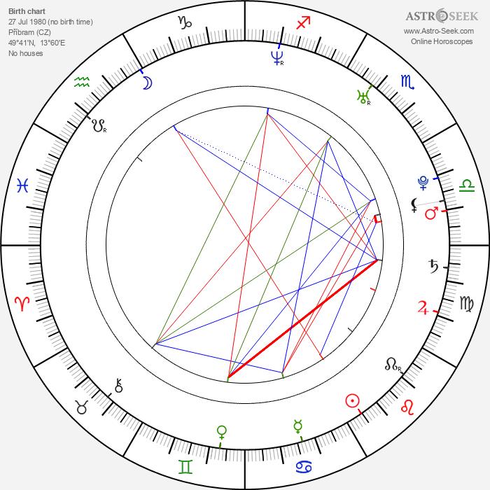 Filip Dort - Astrology Natal Birth Chart