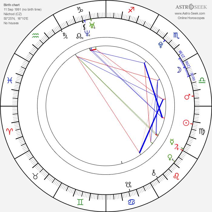 Filip Hepnar - Astrology Natal Birth Chart