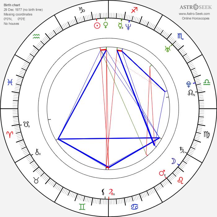 Filip Jan Rymsza - Astrology Natal Birth Chart