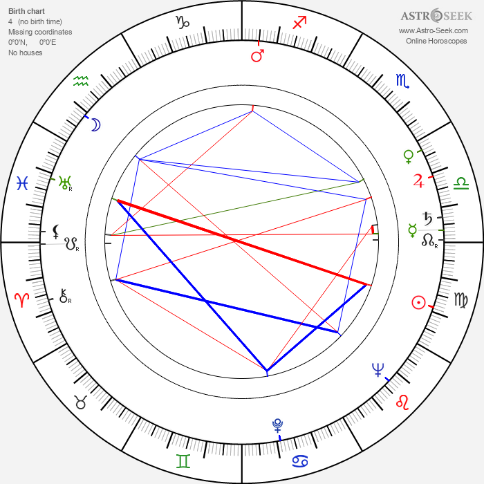 Filip Jánský - Astrology Natal Birth Chart