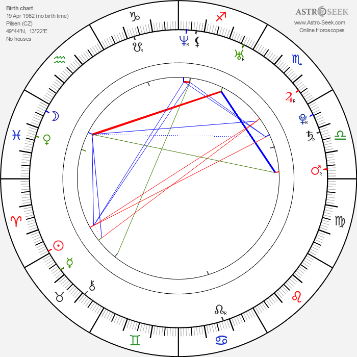 Filip Jícha - Astrology Natal Birth Chart
