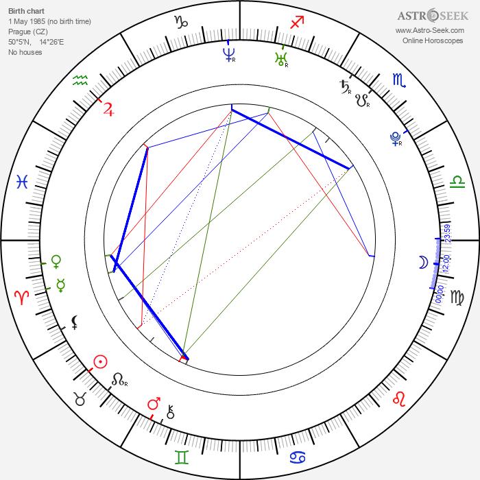 Filip Kaňkovský - Astrology Natal Birth Chart