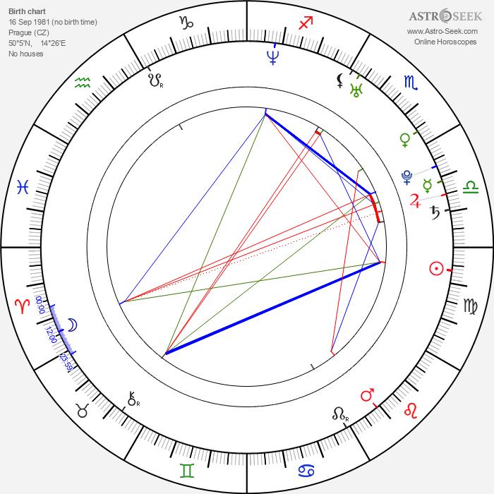 Filip Neusser - Astrology Natal Birth Chart