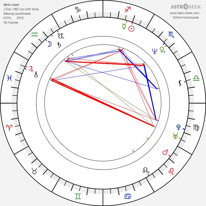 Filip Peeters - Astrology Natal Birth Chart
