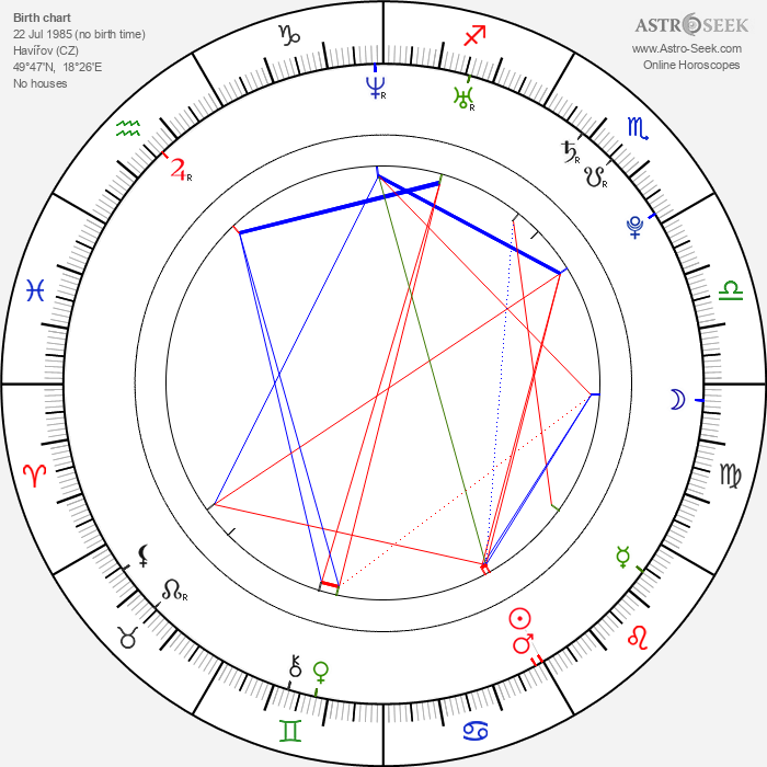 Filip Racko - Astrology Natal Birth Chart