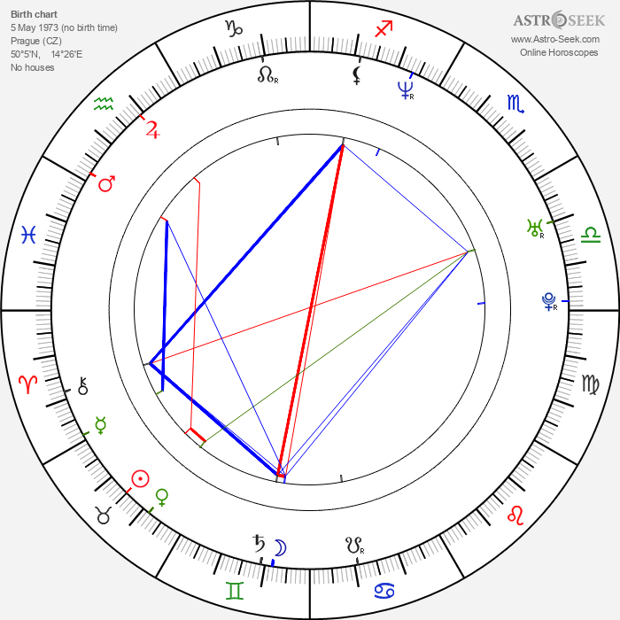 Filip Remunda - Astrology Natal Birth Chart