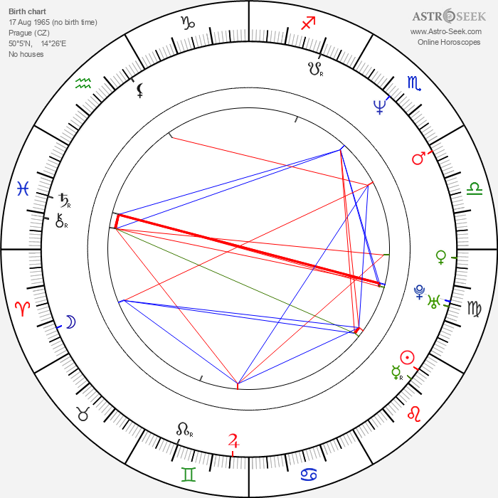 Filip Renč - Astrology Natal Birth Chart