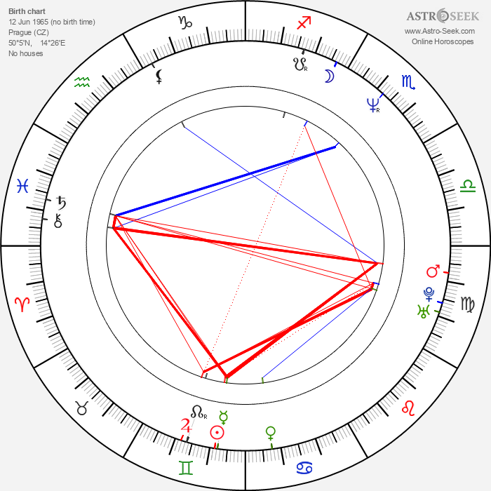 Filip Topol - Astrology Natal Birth Chart