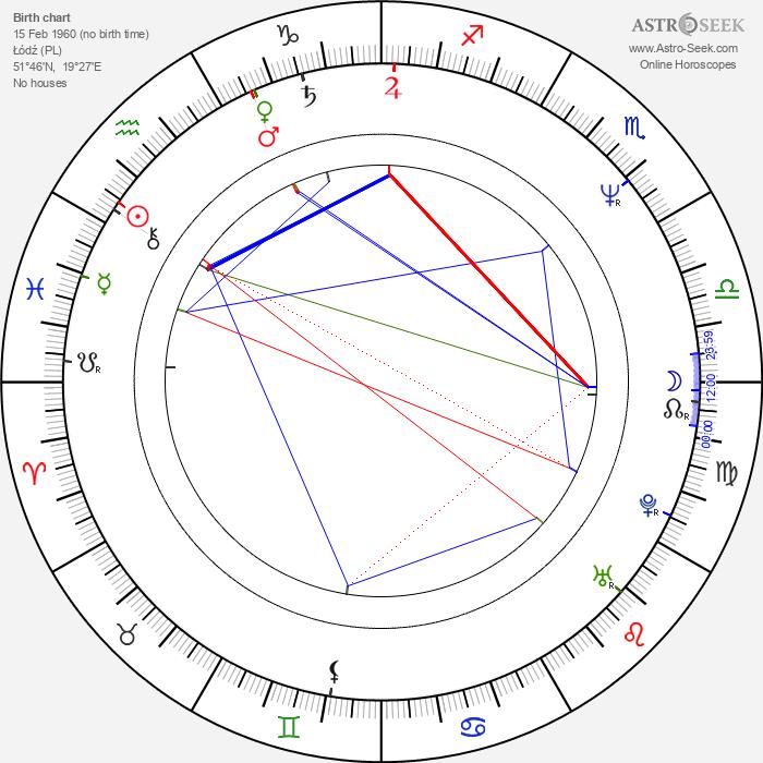 Filip Zylber - Astrology Natal Birth Chart