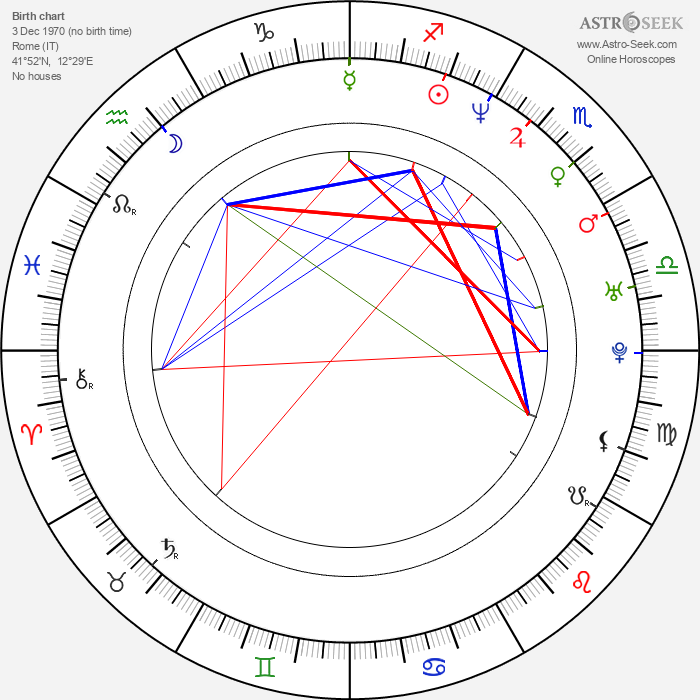Filippo Nigro - Astrology Natal Birth Chart