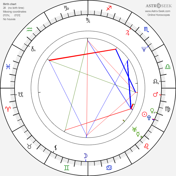 Finbar Lynch - Astrology Natal Birth Chart