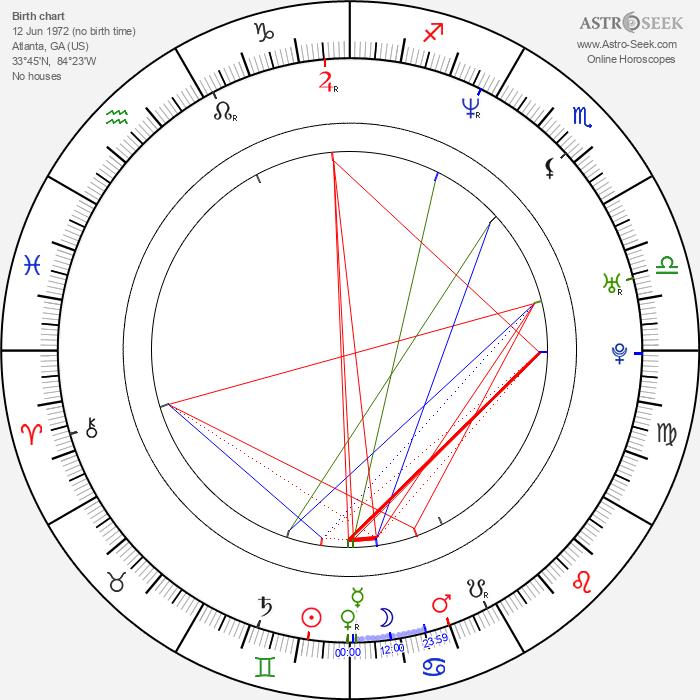 Finesse Mitchell - Astrology Natal Birth Chart
