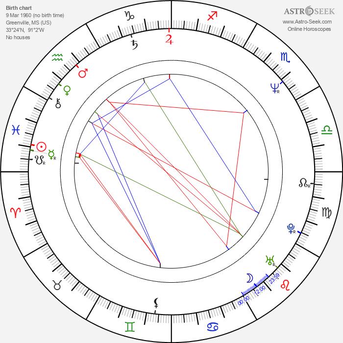 Finn Carter - Astrology Natal Birth Chart